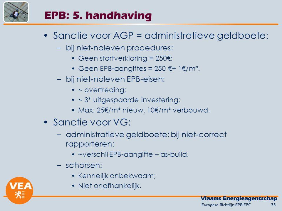 Sanctie voor AGP = administratieve geldboete: –bij niet-naleven procedures: Geen startverklaring = 250€; Geen EPB-aangiftes = 250 €+ 1€/m³. –bij niet-