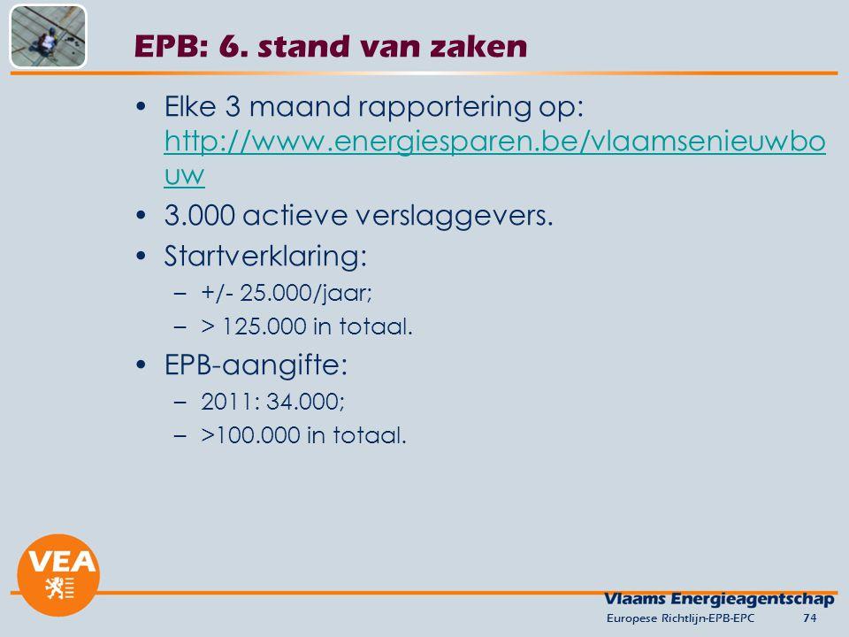 Elke 3 maand rapportering op: http://www.energiesparen.be/vlaamsenieuwbo uw http://www.energiesparen.be/vlaamsenieuwbo uw 3.000 actieve verslaggevers.