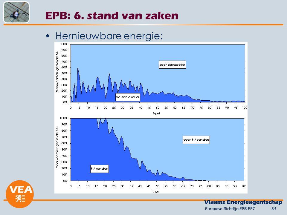 Hernieuwbare energie: Europese Richtlijn-EPB-EPC84 EPB: 6. stand van zaken