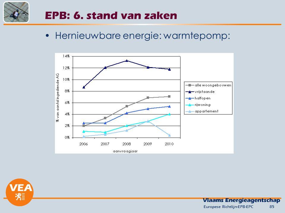 Hernieuwbare energie: warmtepomp: Europese Richtlijn-EPB-EPC85 EPB: 6. stand van zaken