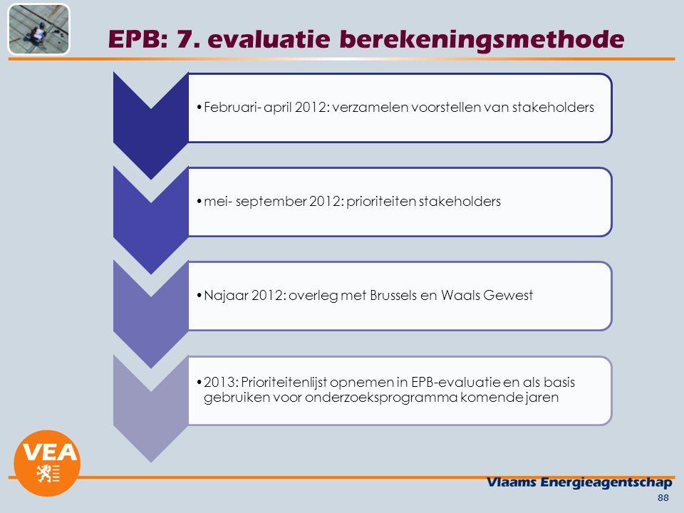 EPB: 7. evaluatie berekeningsmethode 88 Februari- april 2012: verzamelen voorstellen van stakeholdersmei- september 2012: prioriteiten stakeholdersNaj