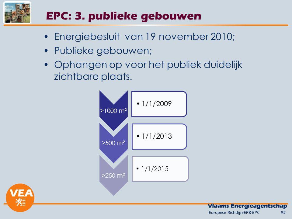 Energiebesluit van 19 november 2010; Publieke gebouwen; Ophangen op voor het publiek duidelijk zichtbare plaats. Europese Richtlijn-EPB-EPC93 EPC: 3.