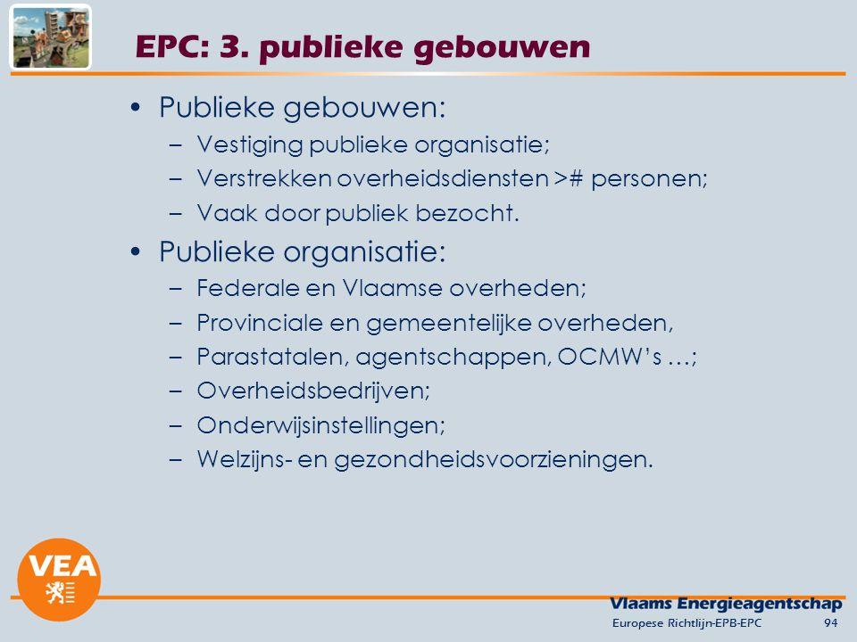 Publieke gebouwen: –Vestiging publieke organisatie; –Verstrekken overheidsdiensten ># personen; –Vaak door publiek bezocht. Publieke organisatie: –Fed