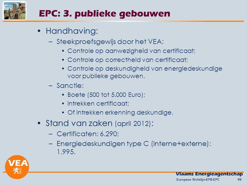 Handhaving: –Steekproefsgewijs door het VEA: Controle op aanwezigheid van certificaat; Controle op correctheid van certificaat; Controle op deskundigheid van energiedeskundige voor publieke gebouwen.