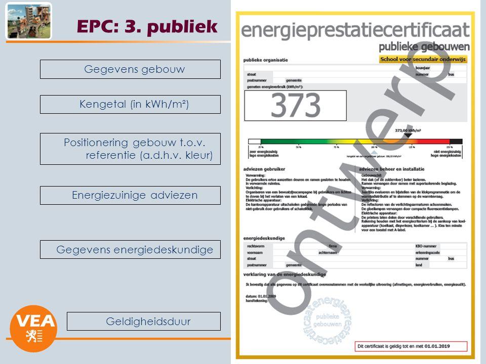 Europese Richtlijn-EPB-EPC99 Gegevens energiedeskundige Energiezuinige adviezen Kengetal (in kWh/m²) Positionering gebouw t.o.v.