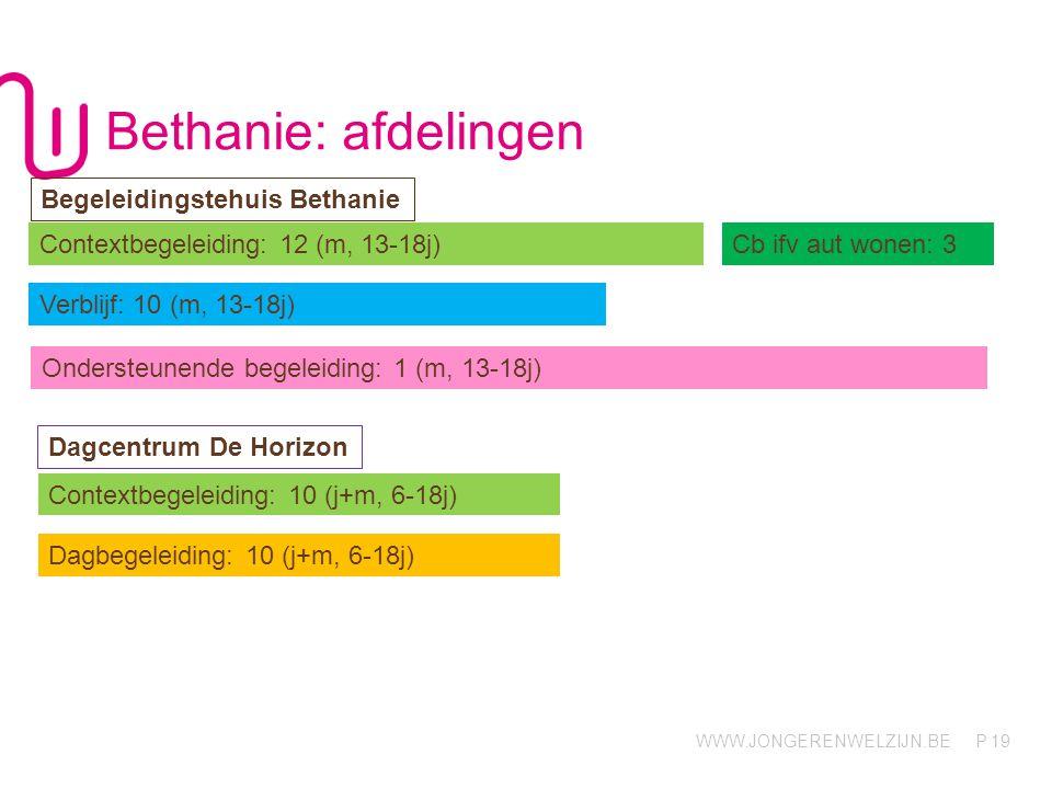 WWW.JONGERENWELZIJN.BE P Bethanie: afdelingen 19 Contextbegeleiding: 12 (m, 13-18j)Cb ifv aut wonen: 3 Dagbegeleiding: 10 (j+m, 6-18j) Verblijf: 10 (m, 13-18j) Ondersteunende begeleiding: 1 (m, 13-18j) Begeleidingstehuis Bethanie Dagcentrum De Horizon Contextbegeleiding: 10 (j+m, 6-18j)
