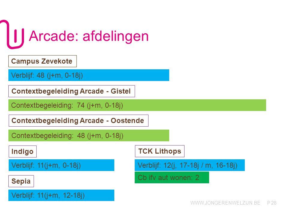 WWW.JONGERENWELZIJN.BE P Arcade: afdelingen 28 Campus Zevekote Contextbegeleiding Arcade - Gistel Contextbegeleiding: 74 (j+m, 0-18j) Cb ifv aut wonen: 2 Verblijf: 48 (j+m, 0-18j) Indigo Contextbegeleiding Arcade - Oostende Contextbegeleiding: 48 (j+m, 0-18j) Verblijf: 11(j+m, 0-18j) Sepia Verblijf: 11(j+m, 12-18j) TCK Lithops Verblijf: 12(j, 17-18j / m, 16-18j)