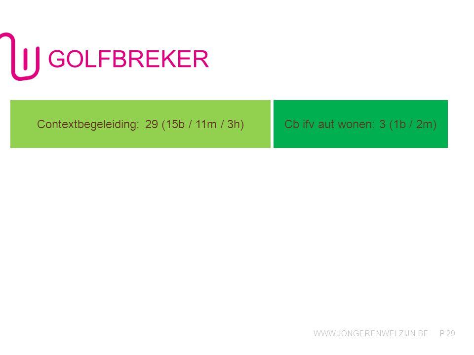 WWW.JONGERENWELZIJN.BE P GOLFBREKER 29 Contextbegeleiding: 29 (15b / 11m / 3h) Cb ifv aut wonen: 3 (1b / 2m)