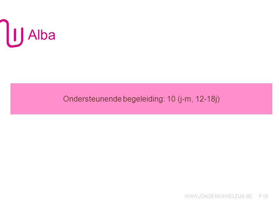 WWW.JONGERENWELZIJN.BE P Alba 16 Ondersteunende begeleiding: 10 (j-m, 12-18j)