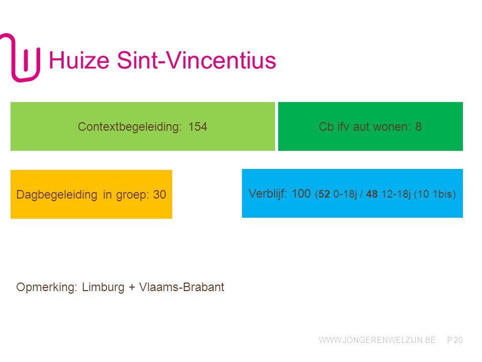 WWW.JONGERENWELZIJN.BE P Huize Sint-Vincentius 20 Contextbegeleiding: 154 Cb ifv aut wonen: 8 Verblijf: 100 (52 0-18j / 48 12-18j (10 1bis) Dagbegelei
