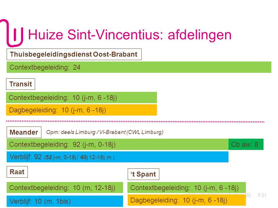 WWW.JONGERENWELZIJN.BE P Huize Sint-Vincentius: afdelingen 21 Contextbegeleiding: 24 Thuisbegeleidingsdienst Oost-Brabant Contextbegeleiding: 10 (j-m,
