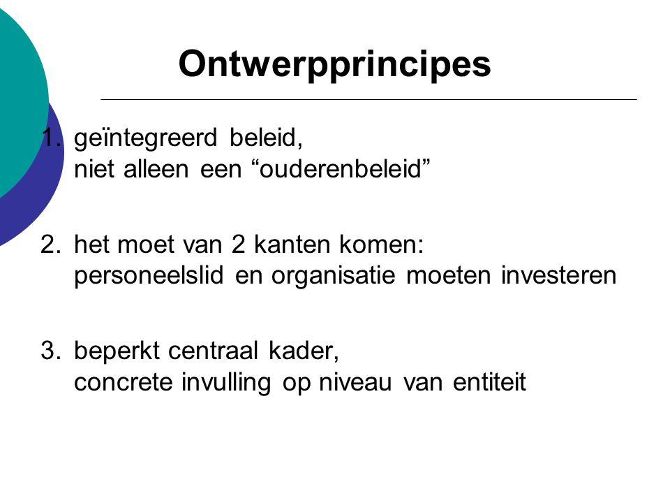 Ontwerpprincipes: terugblik Droom: meer dan ouderenbeleid en eenrichtingsverkeer.