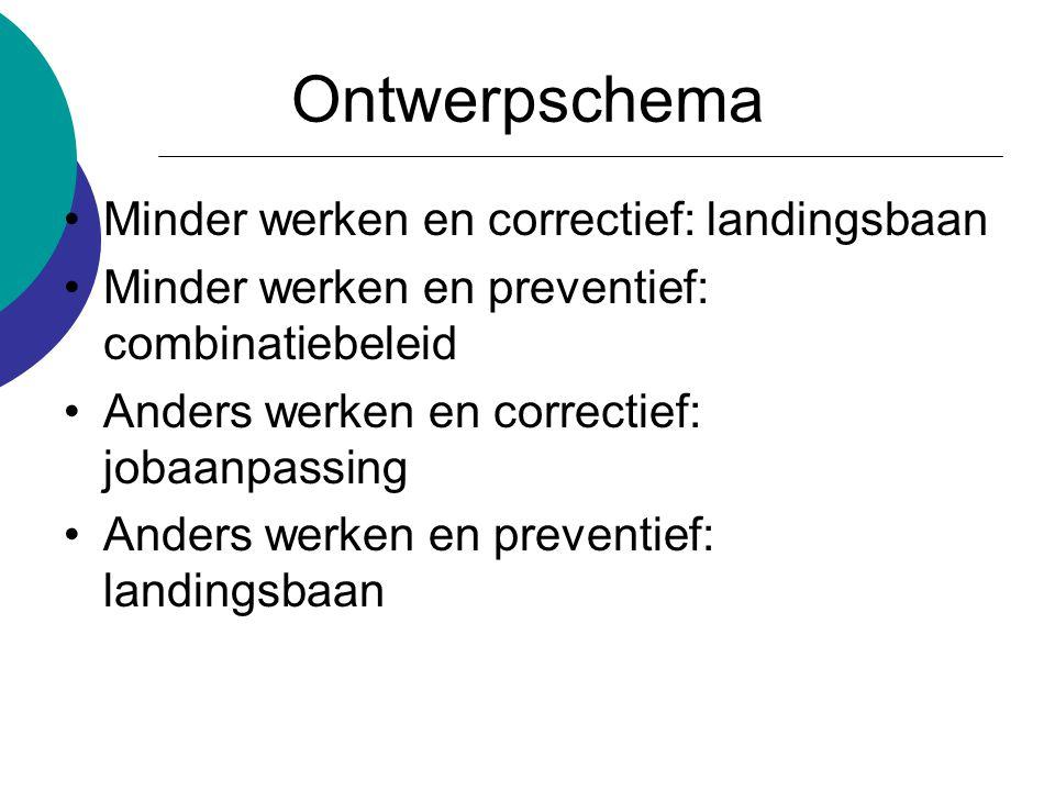 Ontwerpschema Minder werken en correctief: landingsbaan Minder werken en preventief: combinatiebeleid Anders werken en correctief: jobaanpassing Ander