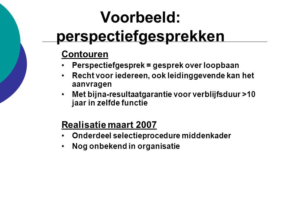 Voorbeeld: perspectiefgesprekken Contouren Perspectiefgesprek = gesprek over loopbaan Recht voor iedereen, ook leidinggevende kan het aanvragen Met bi