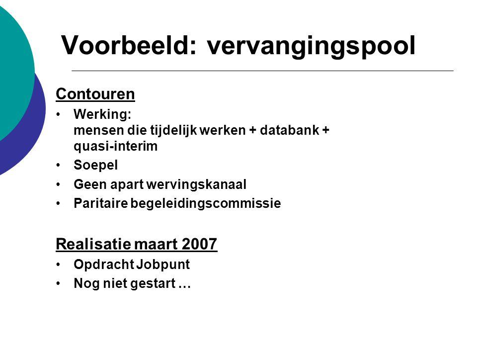 Voorbeeld: vervangingspool Contouren Werking: mensen die tijdelijk werken + databank + quasi-interim Soepel Geen apart wervingskanaal Paritaire begele
