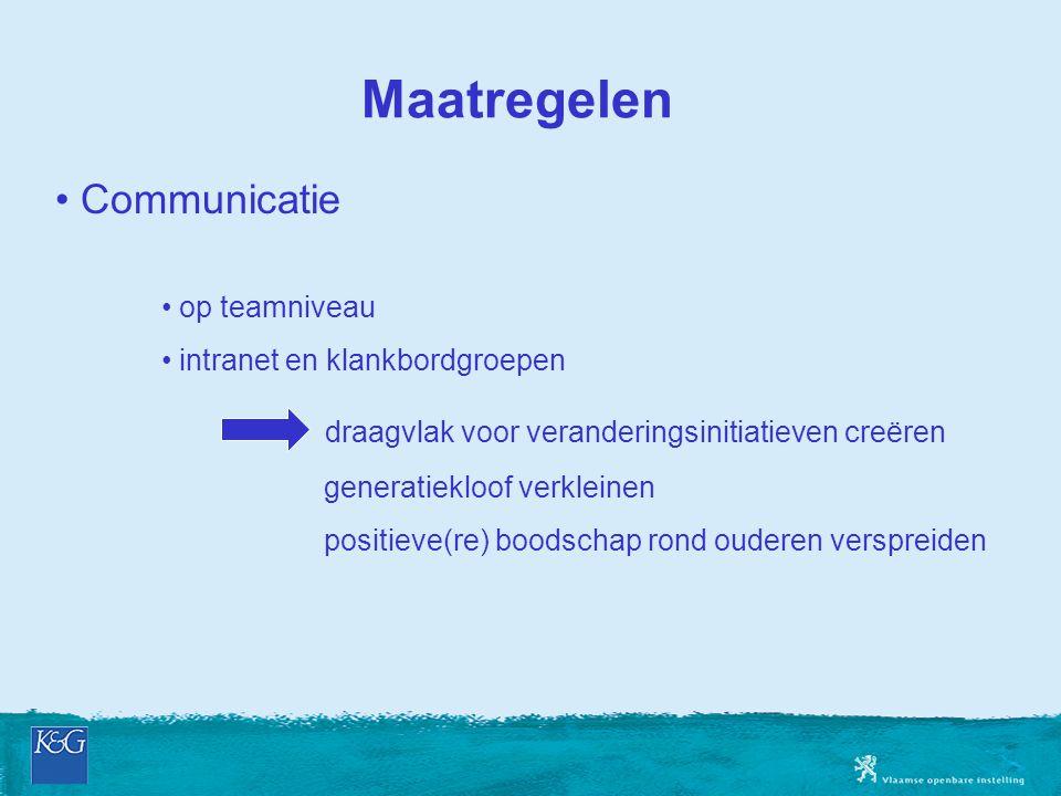 Maatregelen Communicatie op teamniveau intranet en klankbordgroepen draagvlak voor veranderingsinitiatieven creëren generatiekloof verkleinen positiev