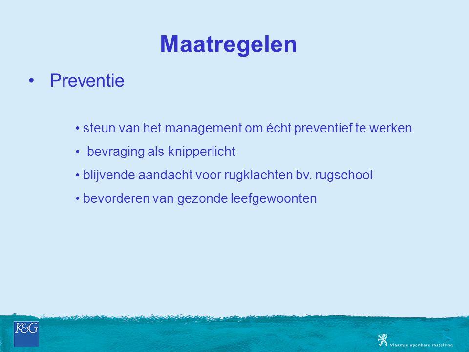 Maatregelen Preventie steun van het management om écht preventief te werken bevraging als knipperlicht blijvende aandacht voor rugklachten bv. rugscho