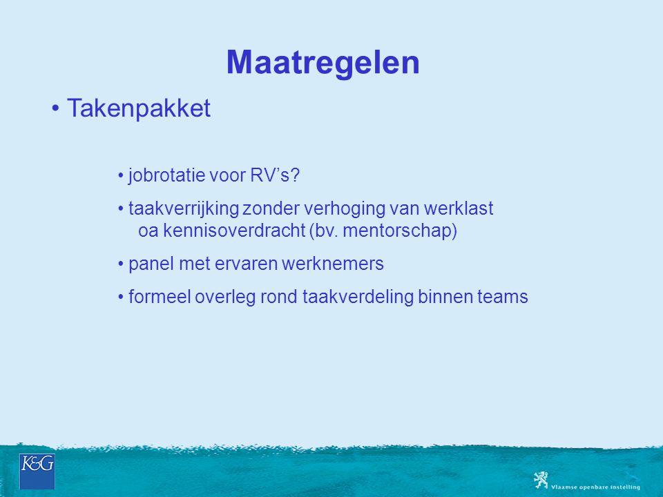 Maatregelen Takenpakket jobrotatie voor RV's? taakverrijking zonder verhoging van werklast oa kennisoverdracht (bv. mentorschap) panel met ervaren wer
