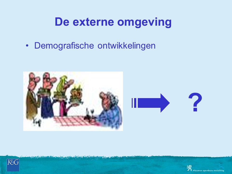 Doelstelling Op basis van een analyse van de externe omgeving de interne mogelijkheden van K&G een beleidskader rond leeftijdsbewust personeelsbeleid voorstellen, met de focus op oudere personeelsleden (vnl.