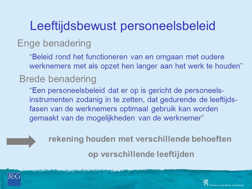 Maatregelen Preventie steun van het management om écht preventief te werken bevraging als knipperlicht blijvende aandacht voor rugklachten bv.