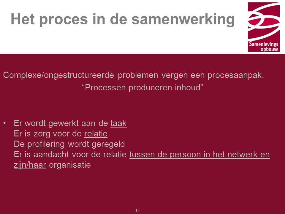 """Typ hier de titel 13 Het proces in de samenwerking Complexe/ongestructureerde problemen vergen een procesaanpak. """"Processen produceren inhoud"""" Er word"""