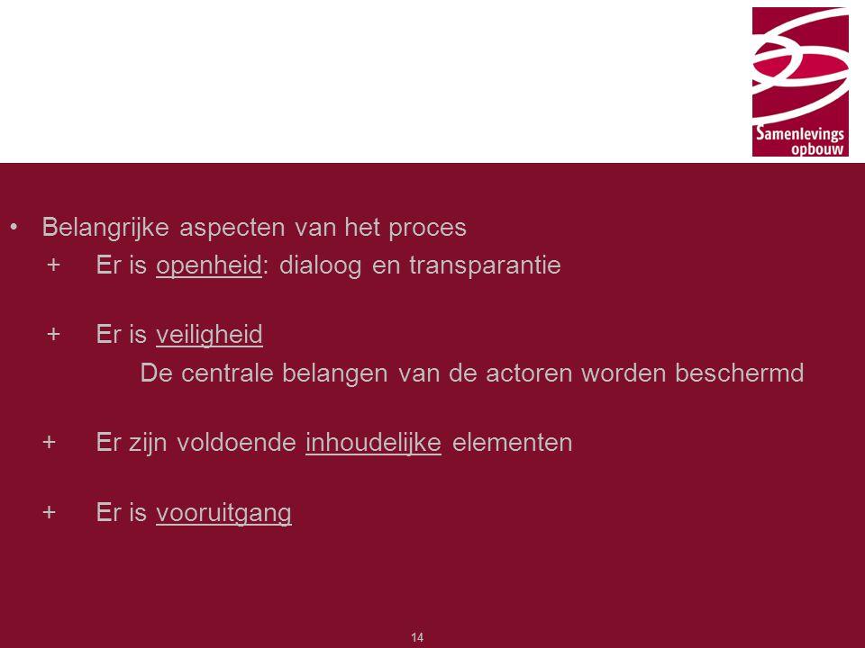 Typ hier de titel 14 Belangrijke aspecten van het proces + Er is openheid: dialoog en transparantie + Er is veiligheid De centrale belangen van de act