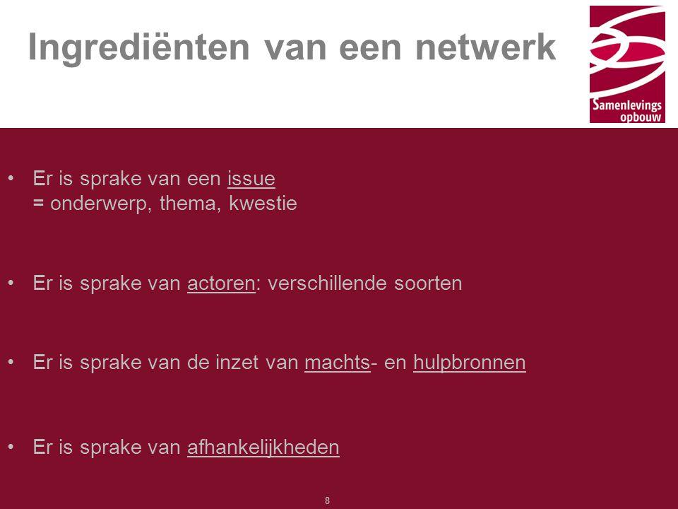 Typ hier de titel 8 Ingrediënten van een netwerk Er is sprake van een issue = onderwerp, thema, kwestie Er is sprake van actoren: verschillende soorte