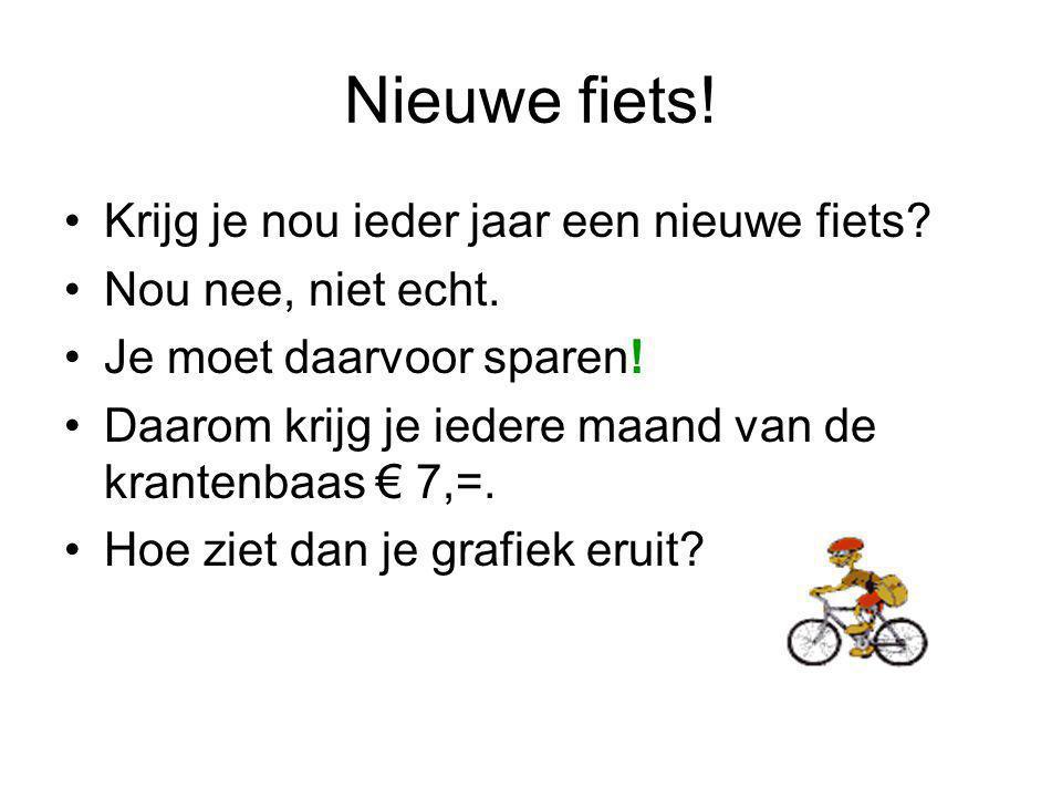 Nieuwe fiets! Krijg je nou ieder jaar een nieuwe fiets? Nou nee, niet echt. Je moet daarvoor sparen! Daarom krijg je iedere maand van de krantenbaas €