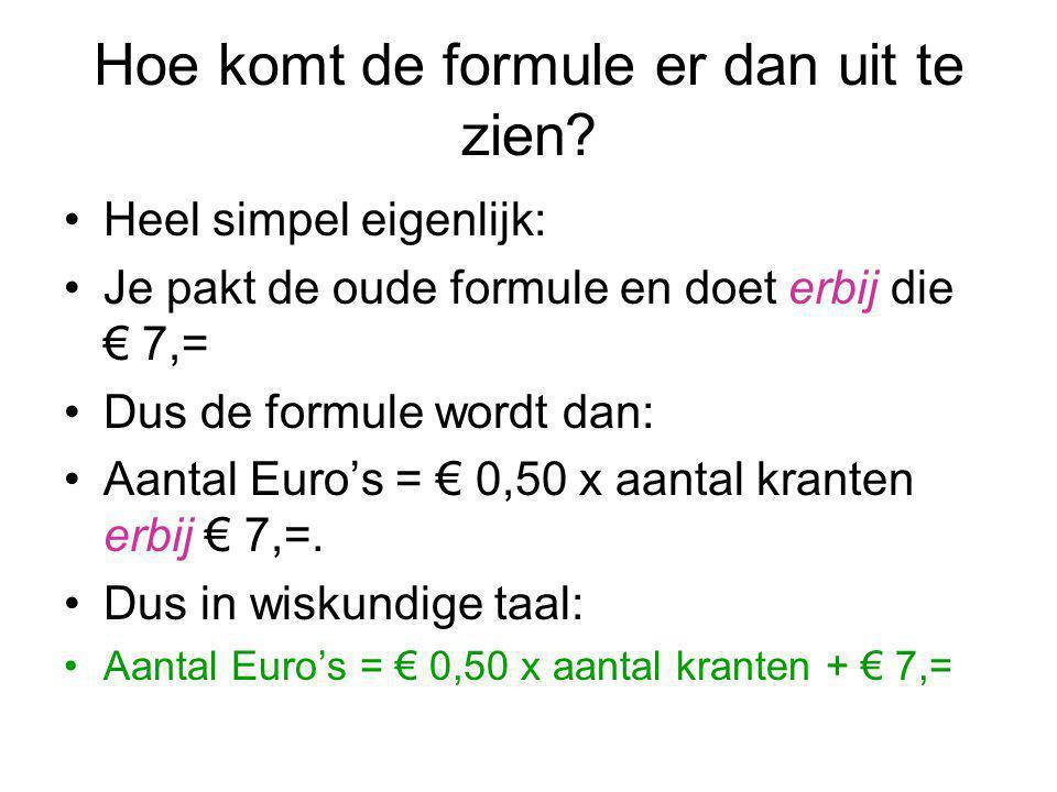 Hoe komt de formule er dan uit te zien? Heel simpel eigenlijk: Je pakt de oude formule en doet erbij die € 7,= Dus de formule wordt dan: Aantal Euro's