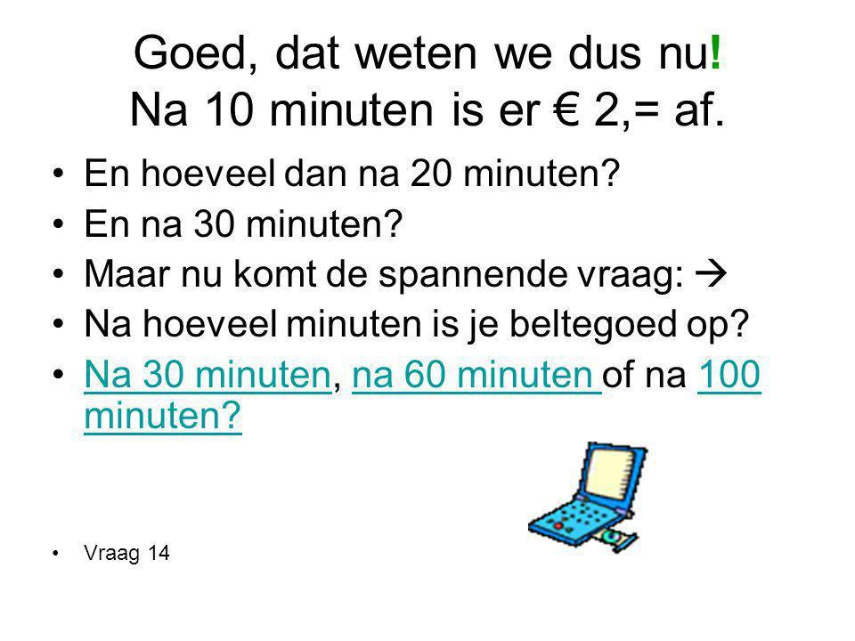 Goed, dat weten we dus nu! Na 10 minuten is er € 2,= af. En hoeveel dan na 20 minuten? En na 30 minuten? Maar nu komt de spannende vraag:  Na hoeveel