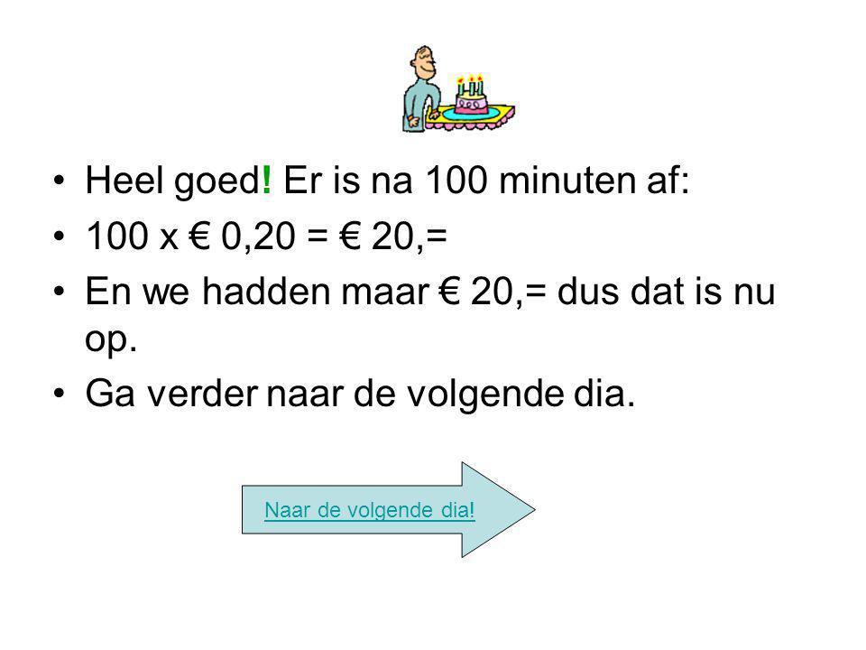 Heel goed! Er is na 100 minuten af: 100 x € 0,20 = € 20,= En we hadden maar € 20,= dus dat is nu op. Ga verder naar de volgende dia. Naar de volgende