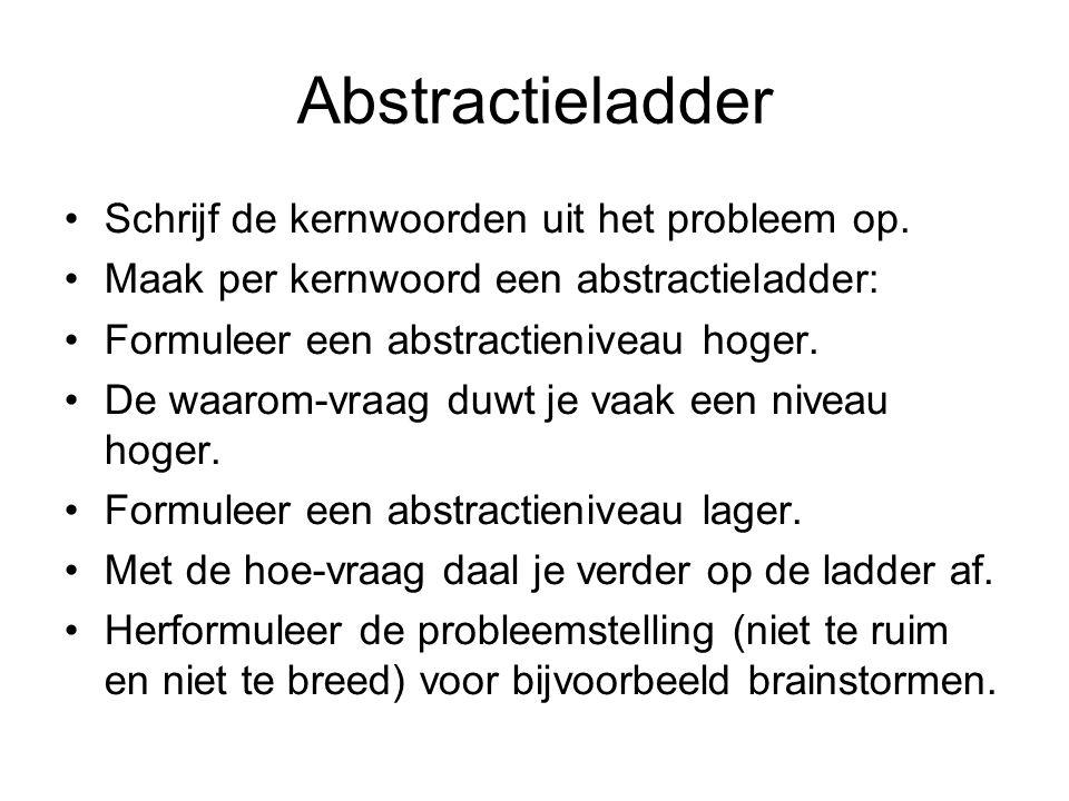 Abstractieladder Schrijf de kernwoorden uit het probleem op. Maak per kernwoord een abstractieladder: Formuleer een abstractieniveau hoger. De waarom-