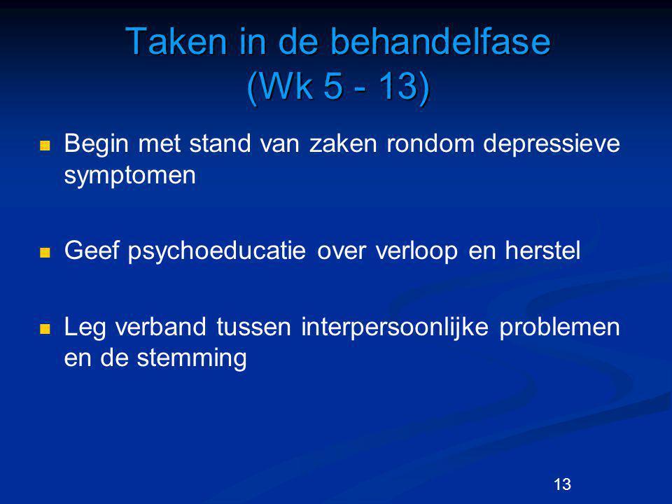 13 Taken in de behandelfase (Wk 5 - 13) Begin met stand van zaken rondom depressieve symptomen Geef psychoeducatie over verloop en herstel Leg verband