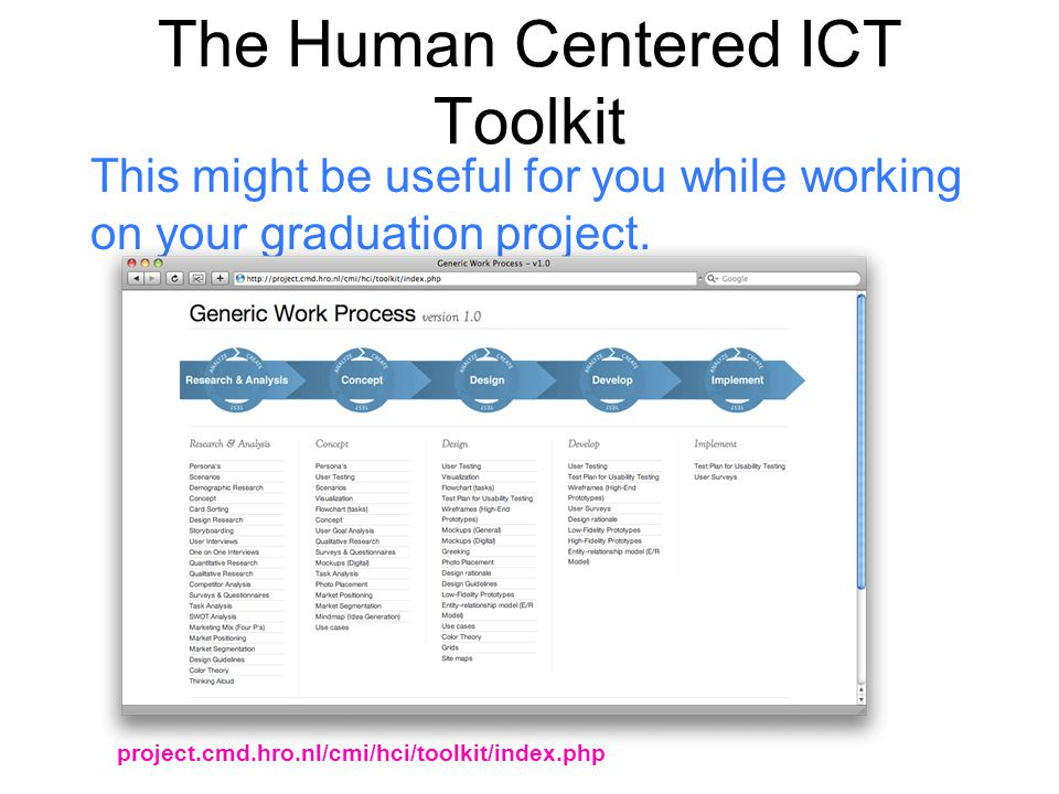 Why the HCI Toolbox.