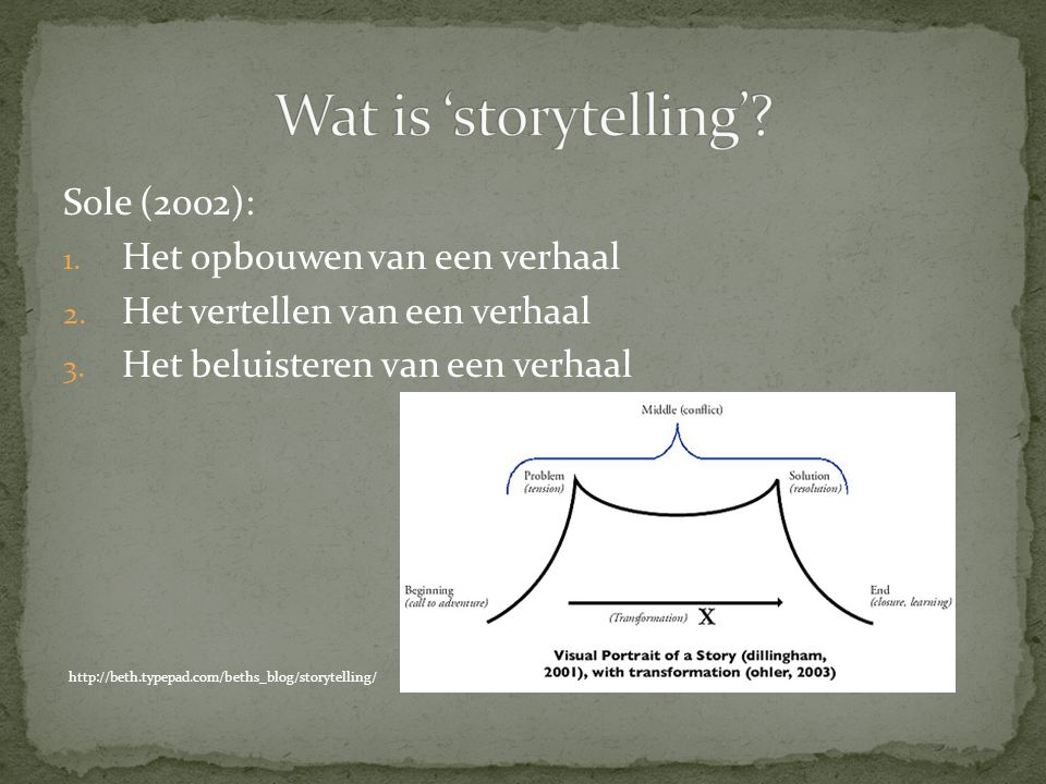 Sole (2002): 1. Het opbouwen van een verhaal 2. Het vertellen van een verhaal 3. Het beluisteren van een verhaal http://beth.typepad.com/beths_blog/st