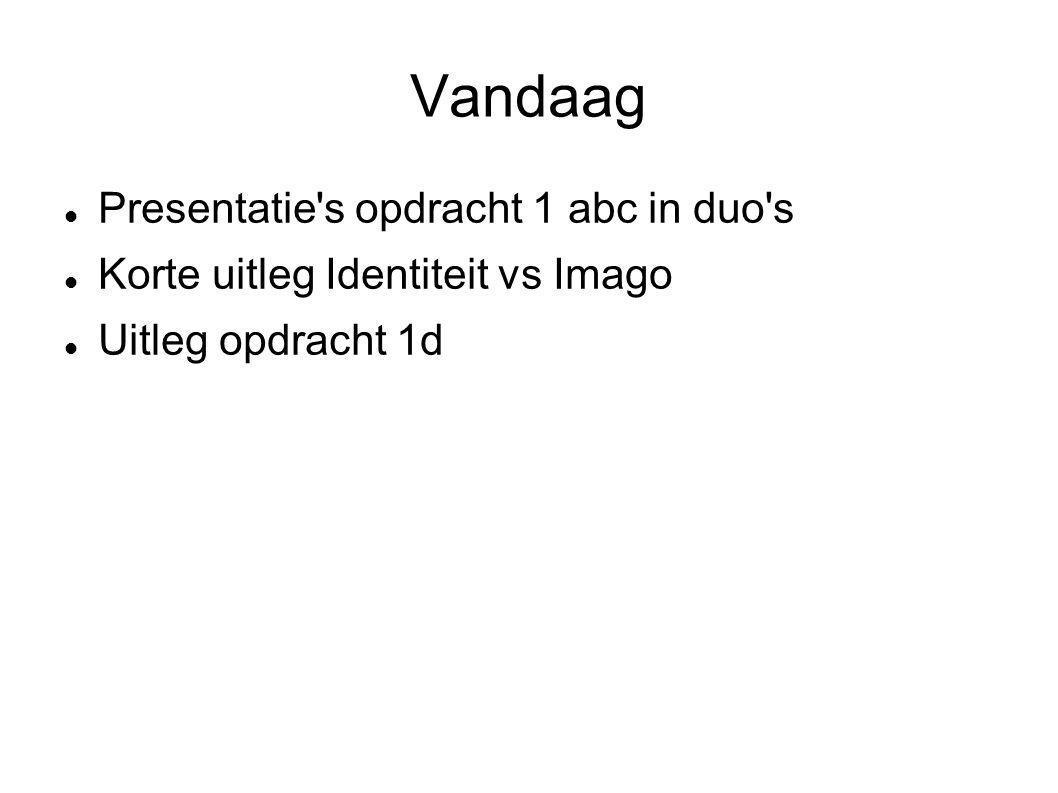 Vandaag Presentatie's opdracht 1 abc in duo's Korte uitleg Identiteit vs Imago Uitleg opdracht 1d