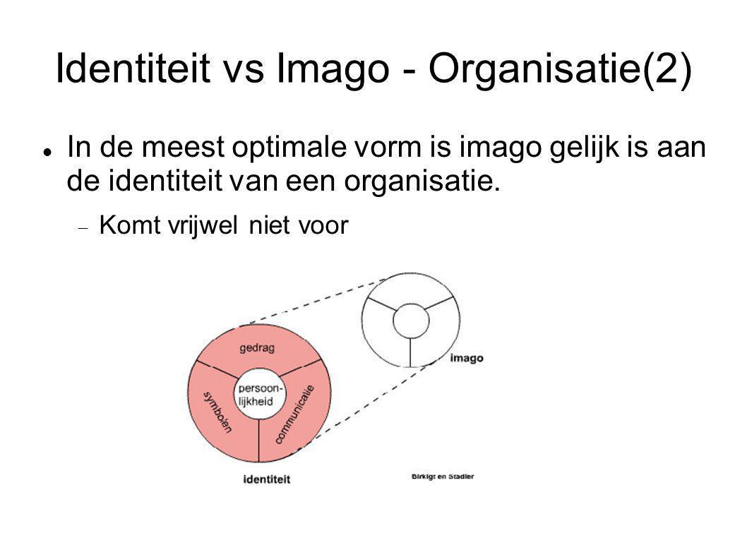 Identiteit vs Imago - Organisatie(2) In de meest optimale vorm is imago gelijk is aan de identiteit van een organisatie.  Komt vrijwel niet voor