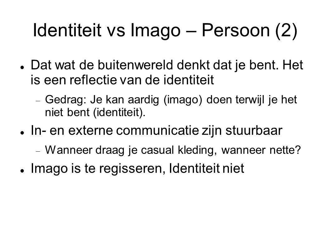 Identiteit vs Imago – Persoon (2) Dat wat de buitenwereld denkt dat je bent. Het is een reflectie van de identiteit  Gedrag: Je kan aardig (imago) d