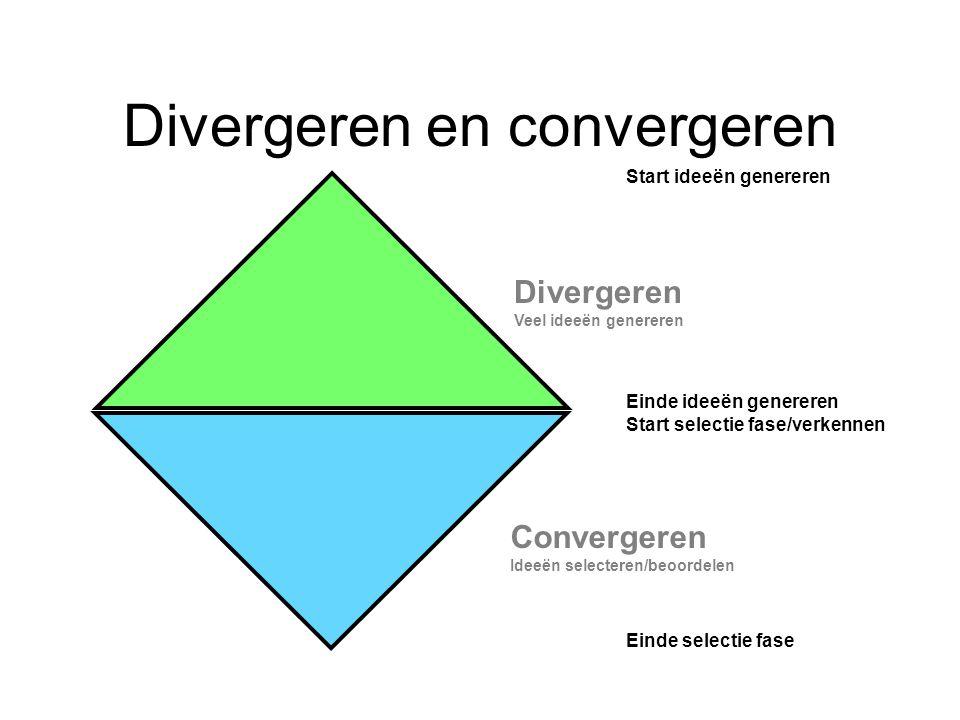 Divergeren en convergeren Einde ideeën genereren Start selectie fase/verkennen Start ideeën genereren Einde selectie fase Divergeren Veel ideeën gener