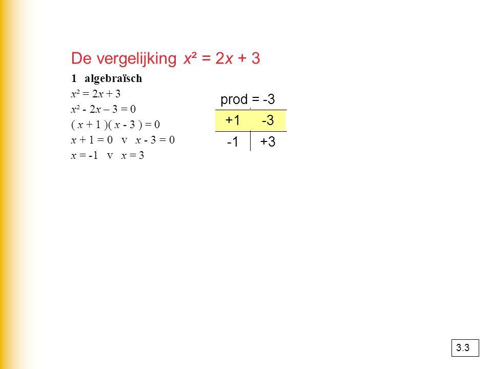 De vergelijking x² = 2x + 3 1algebraïsch x² = 2x + 3 x² - 2x – 3 = 0 ( x + 1 )( x - 3 ) = 0 x + 1 = 0 v x - 3 = 0 x = -1 v x = 3 +3 -3+1 prod = -3 -3+
