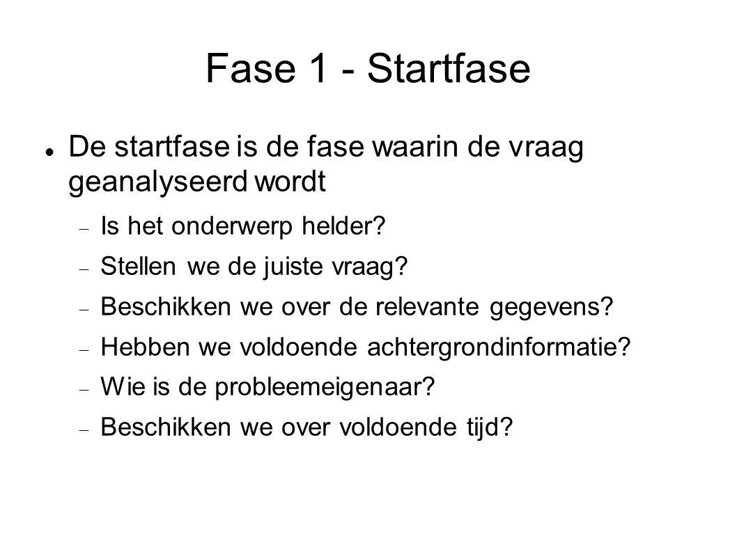 Fase 1 - Startfase De startfase is de fase waarin de vraag geanalyseerd wordt  Is het onderwerp helder?  Stellen we de juiste vraag?  Beschikken we