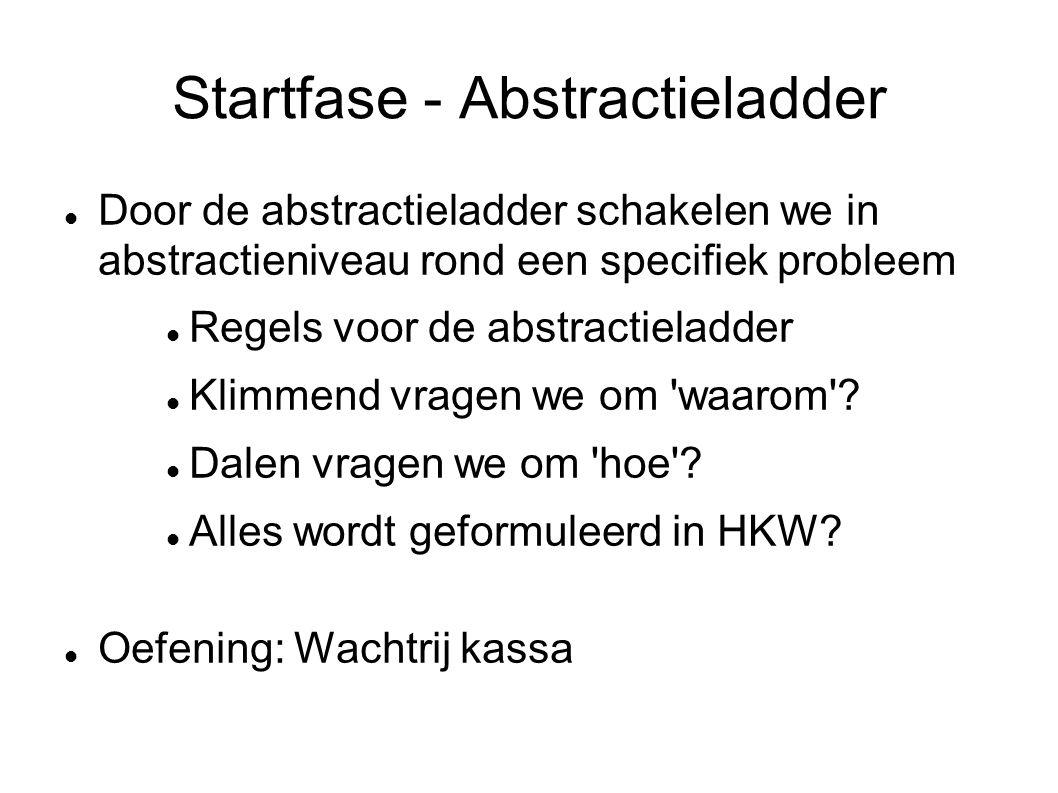 Startfase - Startformulering Aan de hand van analyse in startfase stellen we een startformulering op.