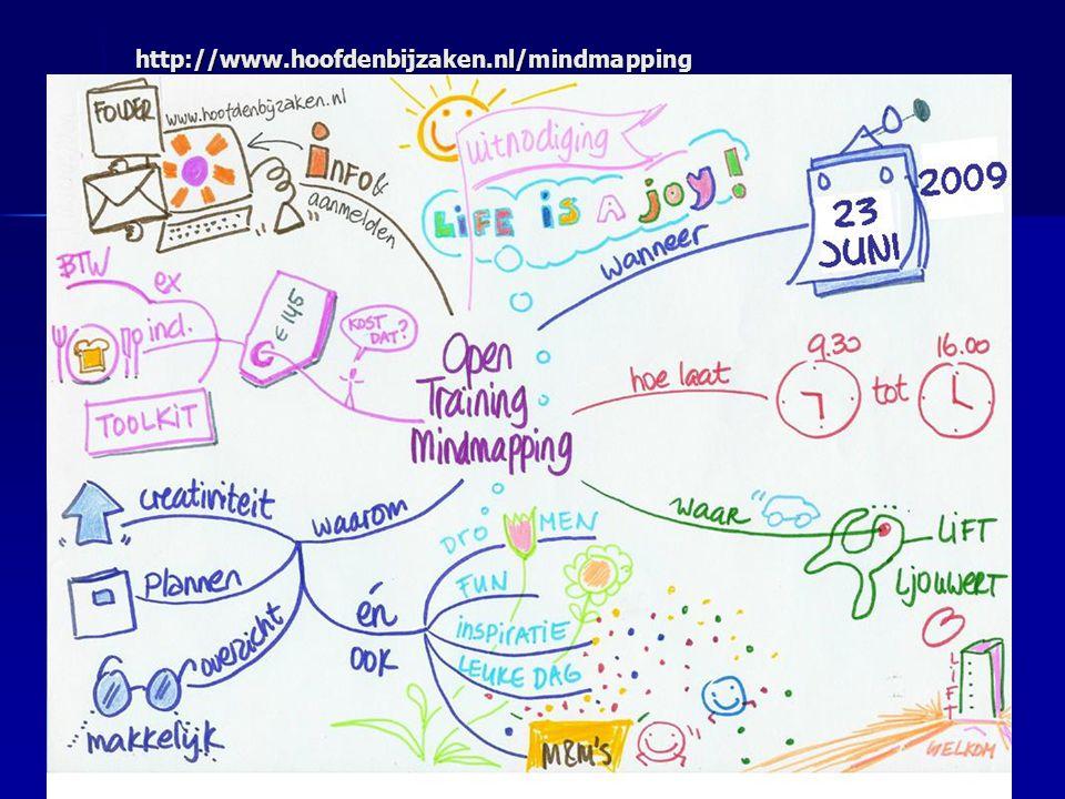 http://www.hoofdenbijzaken.nl/mindmapping