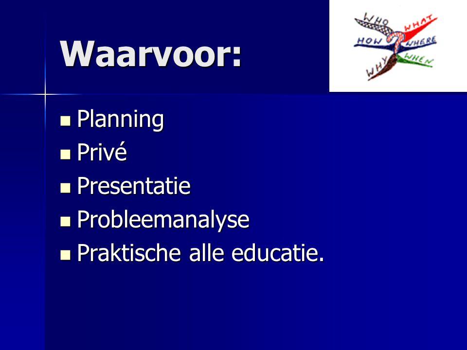 Waarvoor: Planning Planning Privé Privé Presentatie Presentatie Probleemanalyse Probleemanalyse Praktische alle educatie. Praktische alle educatie.