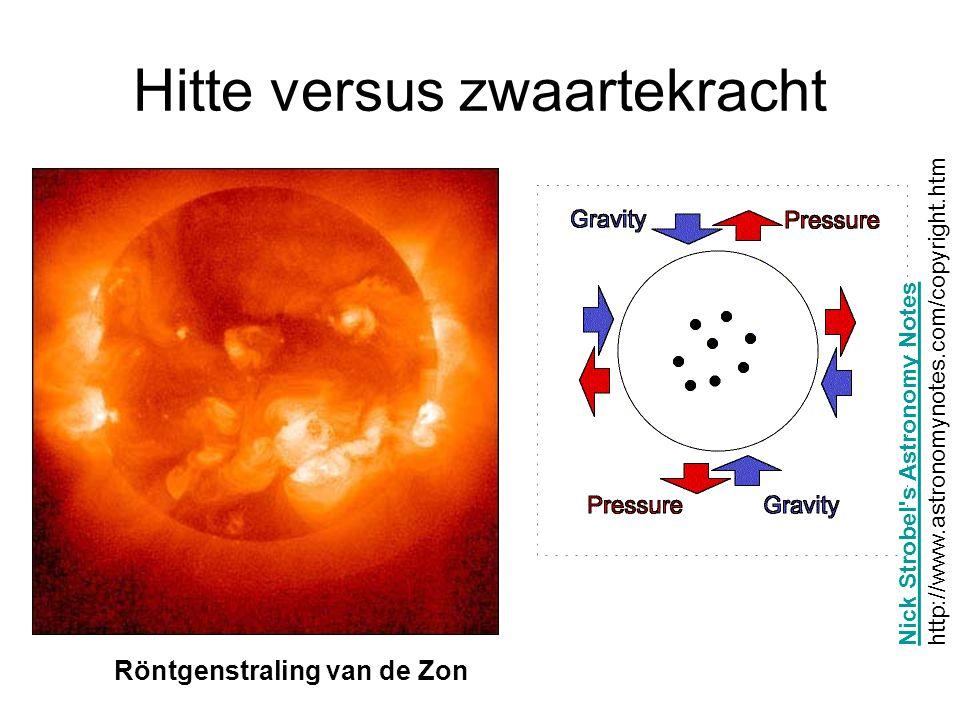 Hitte versus zwaartekracht Nick Strobel s Astronomy Notes http://www.astronomynotes.com/copyright.htm Röntgenstraling van de Zon