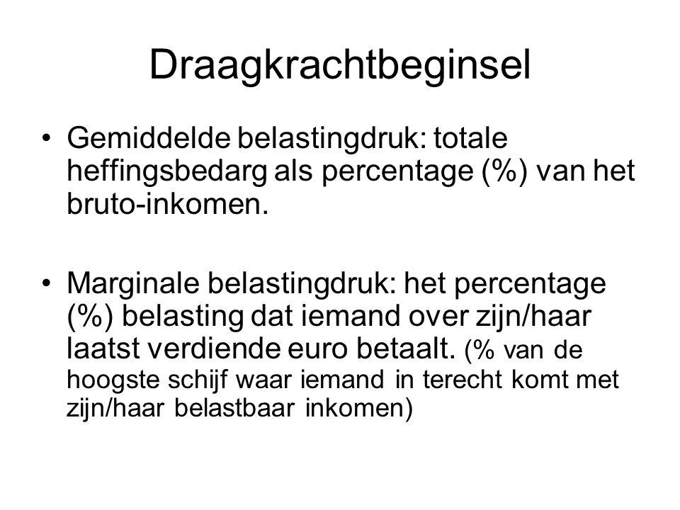 Draagkrachtbeginsel Gemiddelde belastingdruk: totale heffingsbedarg als percentage (%) van het bruto-inkomen.