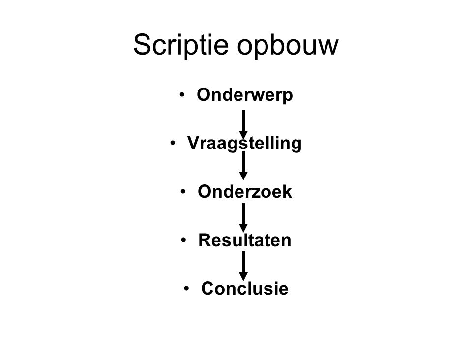 Scriptie opbouw Onderwerp Vraagstelling Onderzoek Resultaten Conclusie