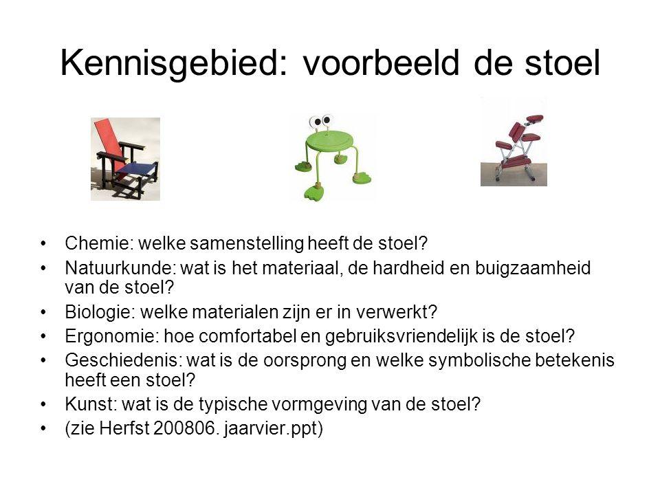 Kennisgebied: voorbeeld de stoel Chemie: welke samenstelling heeft de stoel? Natuurkunde: wat is het materiaal, de hardheid en buigzaamheid van de sto