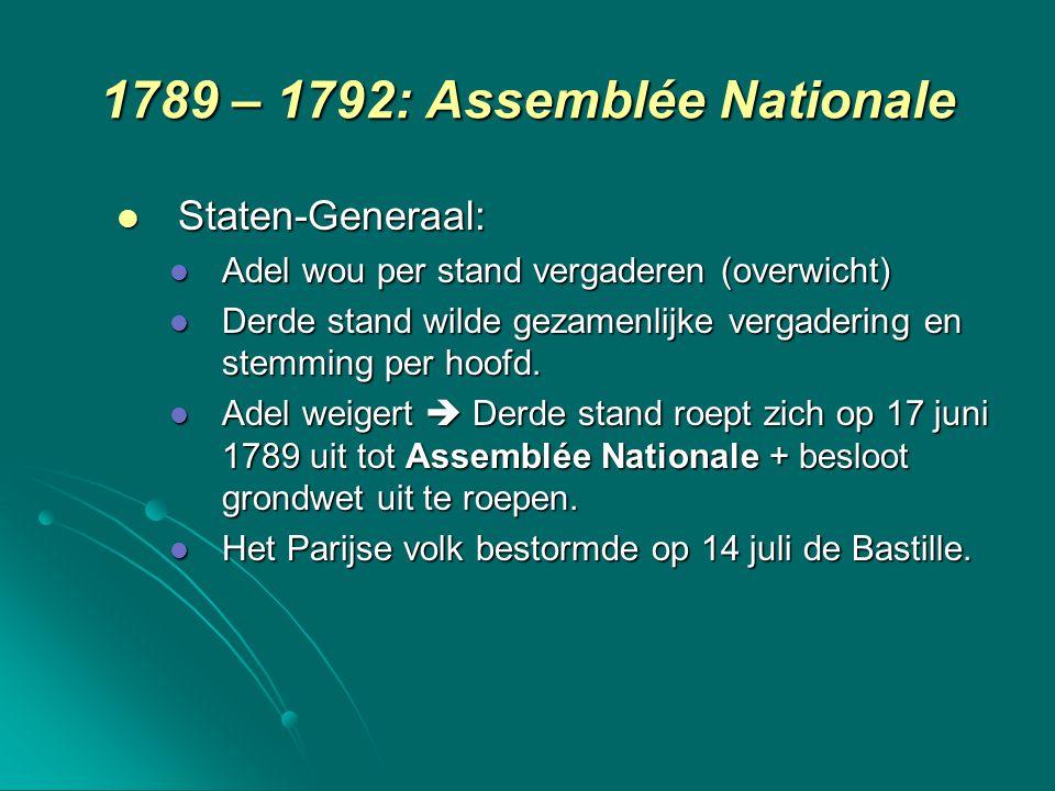1789 – 1792: Assemblée Nationale Staten-Generaal: Staten-Generaal: Adel wou per stand vergaderen (overwicht) Adel wou per stand vergaderen (overwicht)