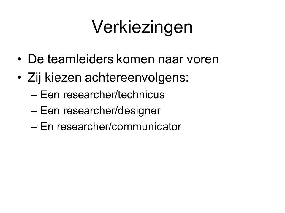 Verkiezingen De teamleiders komen naar voren Zij kiezen achtereenvolgens: –Een researcher/technicus –Een researcher/designer –En researcher/communicator